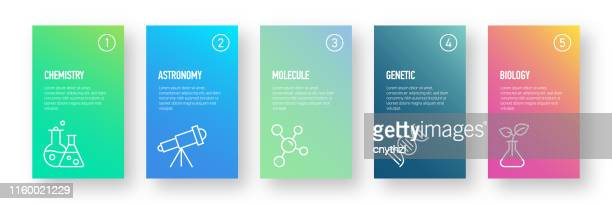 science related infographic design template with icons and 5 options or steps for process diagram, presentations, workflow layout, banner, flowchart, infographic. - scientific experiment stock illustrations