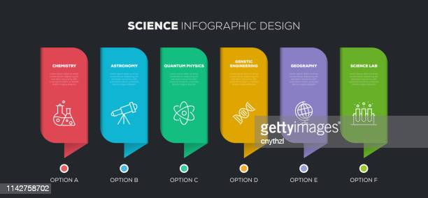 science related line infographic design - philosophy stock illustrations