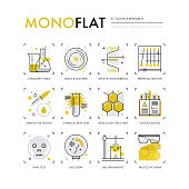 Science Research Monoflat Icons