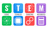 STEM - science, technology, engineering, mathematics. Education concept
