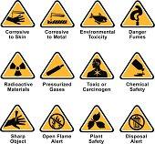 scientific hazard icons
