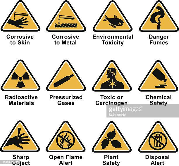 scientific hazard icons