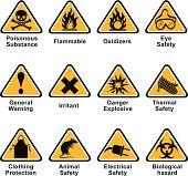 scientific hazzard icons