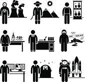 Scientist Professor Jobs Occupations Careers