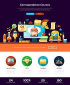 Scool, education website header banner with webdesign elements