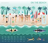 INFOGRAPHIC ON THE BEACH, sea side and beach items, vector design