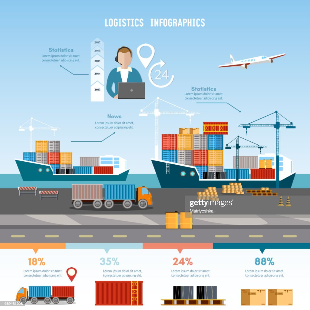 Sea transportation 24 hours logistic infographics. Shipping port
