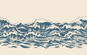 Sea waves sketch pattern