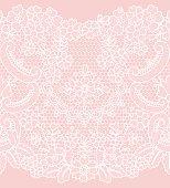 seamless lace border