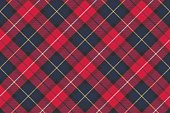 Seamless pattern check plaid fabric texture