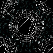 seamless pattern synastry natal astrological chart, zodiac signs. vector illustration