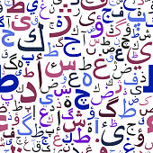 Seamless pattern with Arabic script