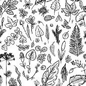 seamless texture depicting children's drawings of leaves and branches drawn quickly by hand