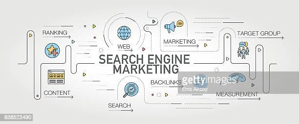 Search Engine Marketing banner and icons