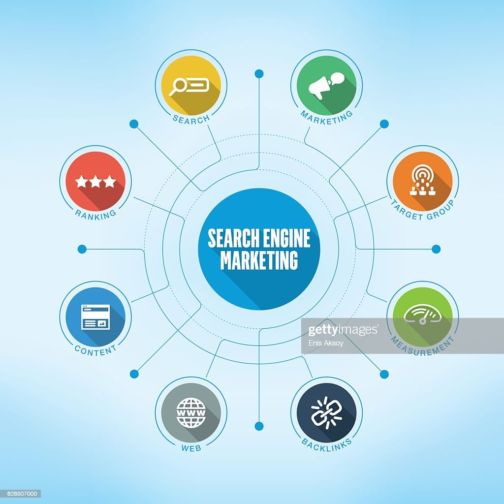 Search Engine Marketing Keywords With Icons stock