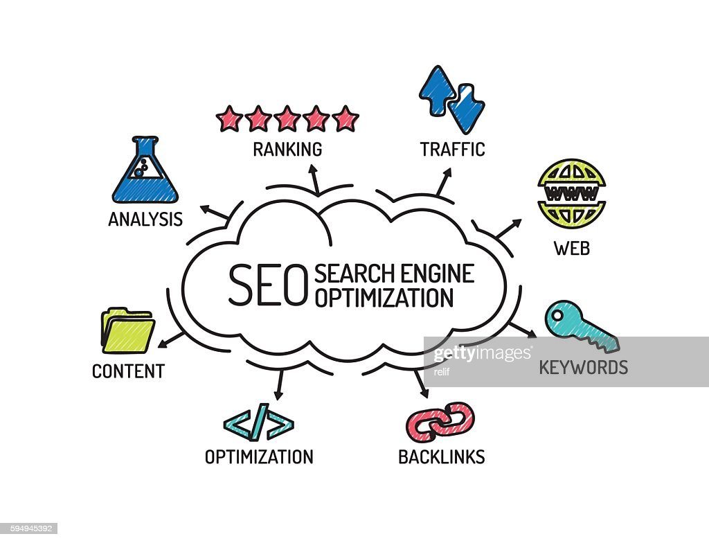 SEO Search Engine Optimization. Chart with keywords and icons. S