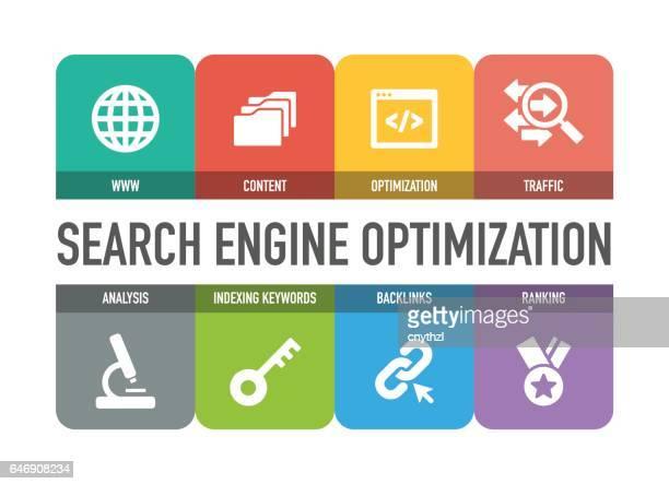 Search Engine Optimization Icon Set