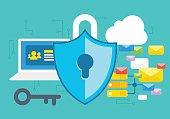 Secure Internet Concept