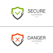 Secure lock and danger isolated on a white background