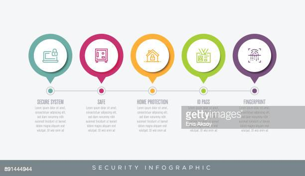 security infographic - safety equipment stock illustrations, clip art, cartoons, & icons