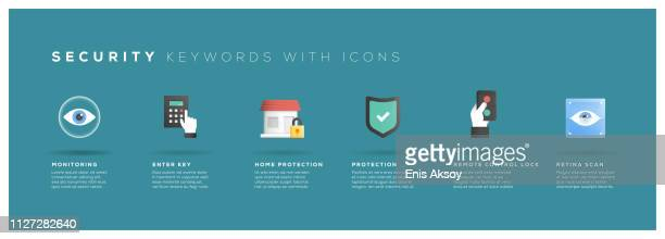security keywords with icons - fingerprint scanner stock illustrations