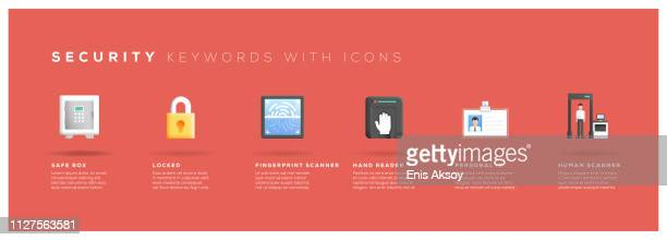 Security Keywords with Icons