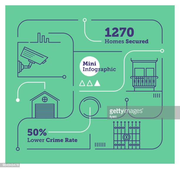 security mini infographic - access control stock illustrations, clip art, cartoons, & icons