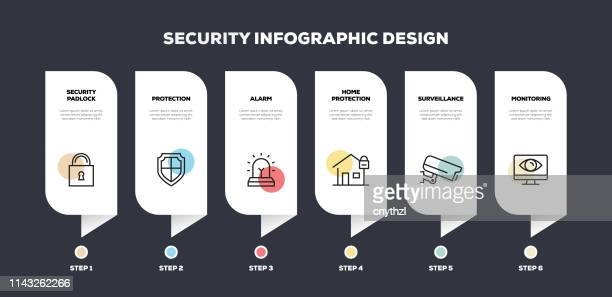 security related line infographic design - eye scanner stock illustrations