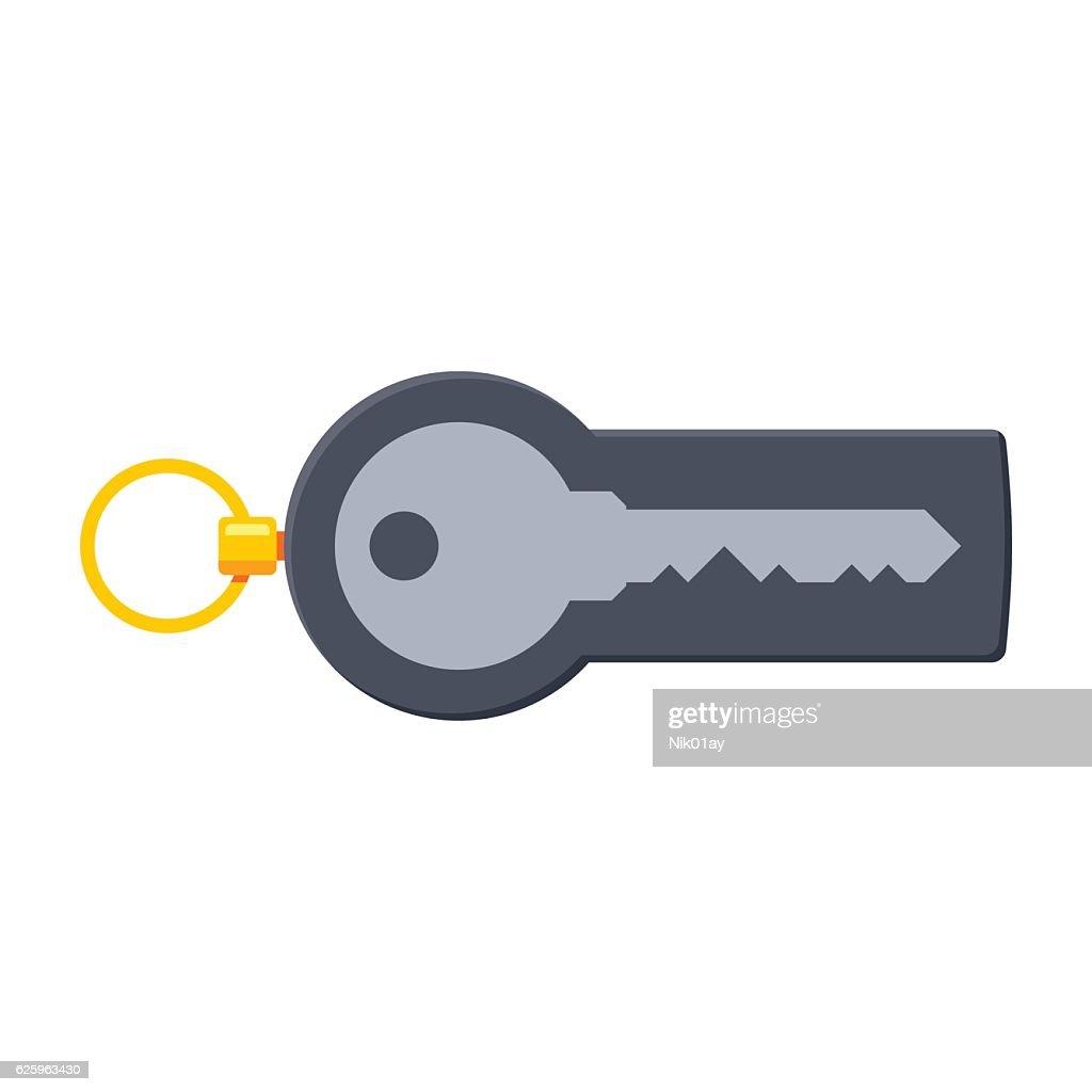 Security Token Concept