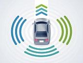 Self-driving or Driverless Car