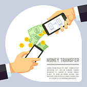 Sending and receiving money wireless with mobile phones  banking payment
