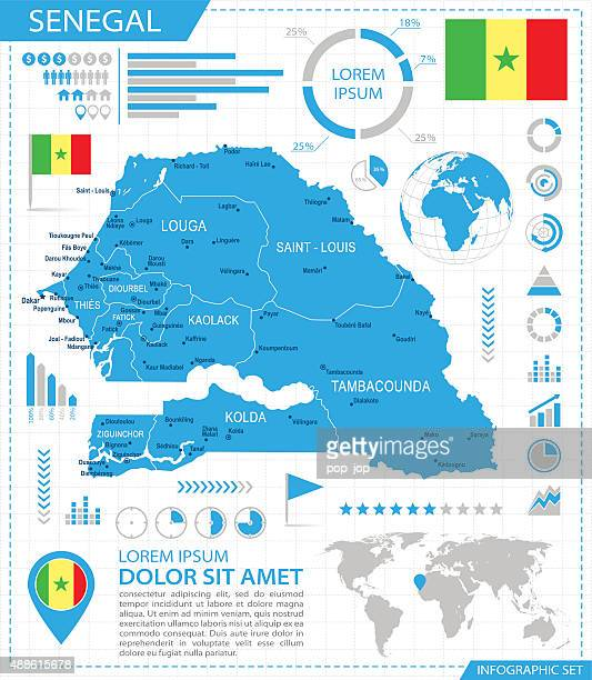 senegal - infographic map - illustration - senegal stock illustrations, clip art, cartoons, & icons