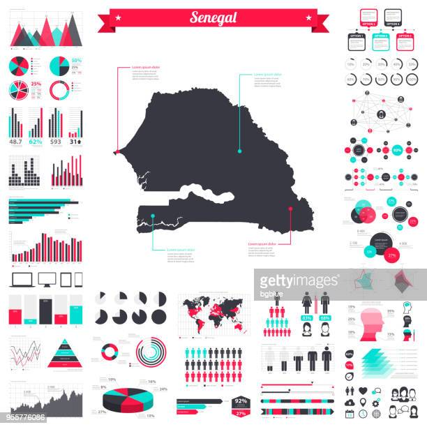 senegal map with infographic elements - big creative graphic set - senegal stock illustrations, clip art, cartoons, & icons