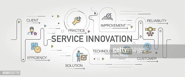 Service Innovation banner and icons