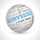 services vector theme sphere with keywords