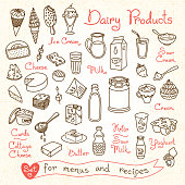 Set drawings of milk and dairy products for design menus