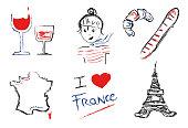 Set icons france