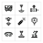 Set icons of laser