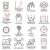 Set linear icons of business management, strategy - part 4