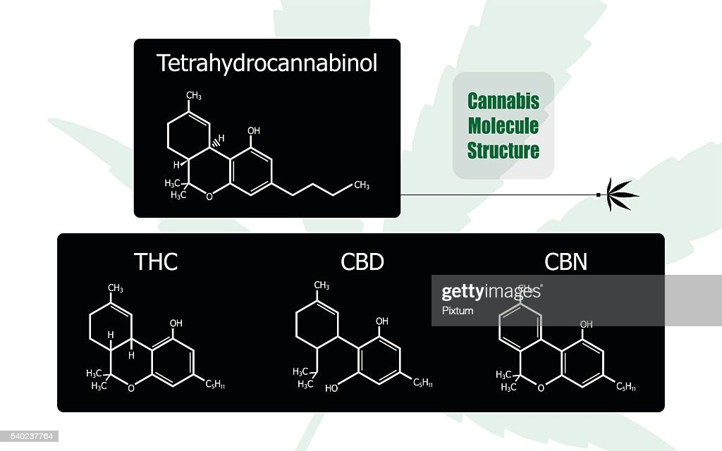 set of 4 molecular structure chemistry tetrahydrocannabinol medical cannabis design