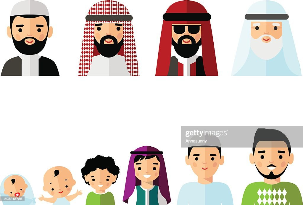 Set of age group arabic avatars in colorful style.