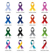 Set of awareness ribbons vector illustration