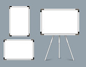 Set of Blank White Boards Horizontal and Vertical with Stand