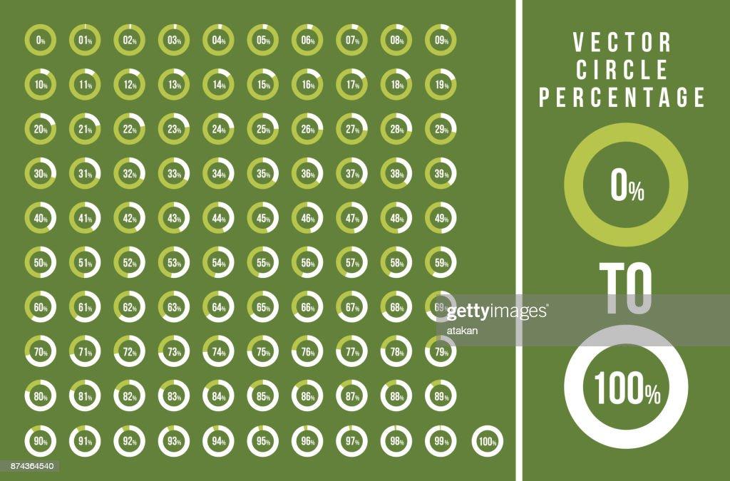 Kreis Prozentsatz Zeichnungssatz für Infografiken, von 0 bis 100 Prozent : Stock-Illustration