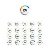 set of circle percentage diagrams with rainbow gradient indicator and 5% steps
