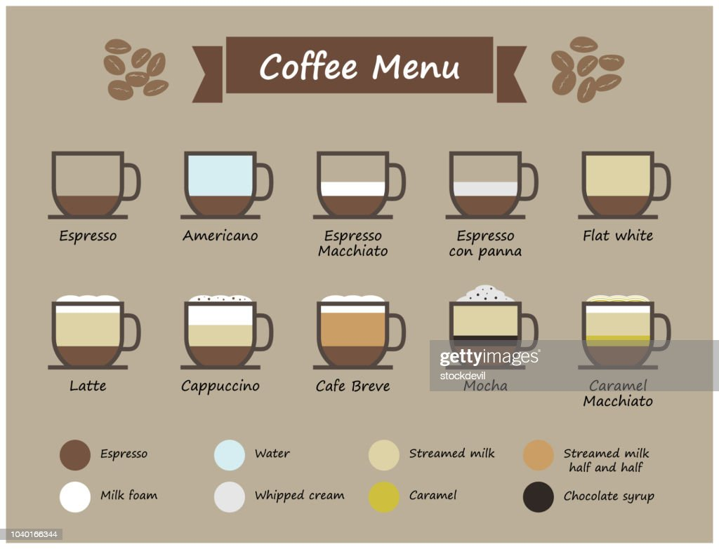 Set of coffee type and menu infographic . Cup of coffee with multiple color level of liquid ( ingredient ) . Flat and simple design . Vector