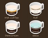 Set of coffee types raf, demi-cream, glace and irish coffee
