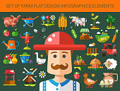 Set of colorful farming related illustrations
