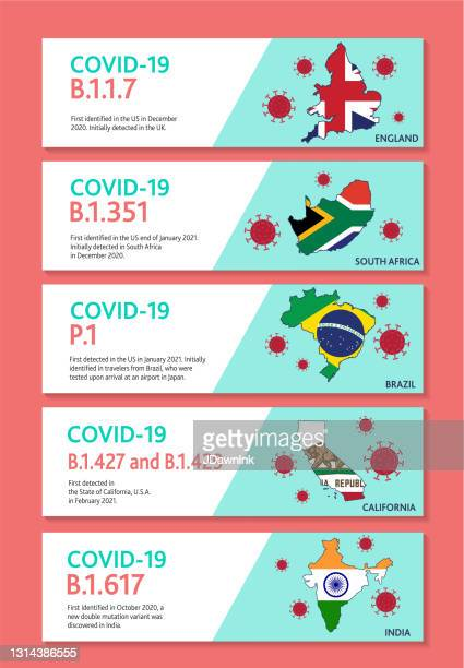 set of covid-19 variant web banner design template with placement text and origin countries of the virus mutation - b117 covid 19 variant stock illustrations