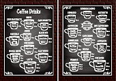 set of cups with different coffee drinks for restaurant menu